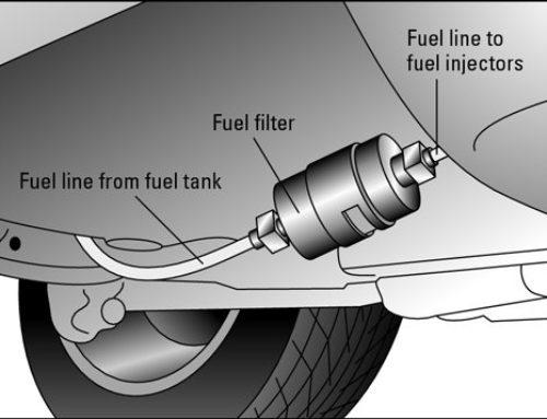 Fuel Economy – Gasoline Systems